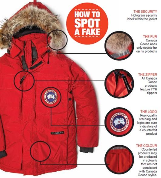fake or real canada goose jacket